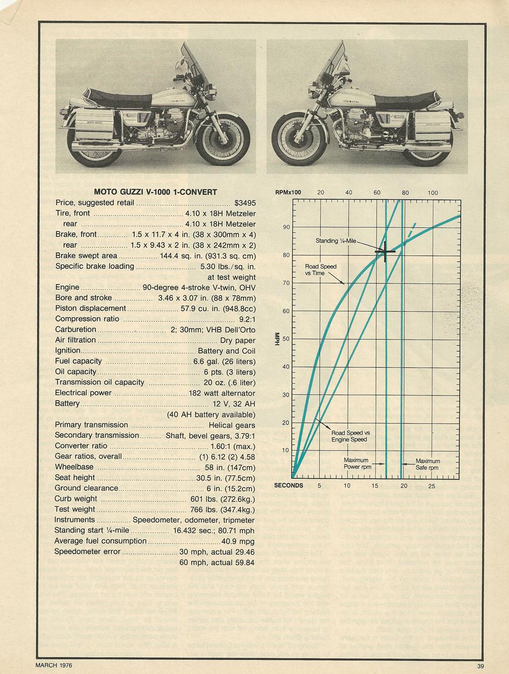 1976-moto-guzzi-v1000-convert-road-test-4