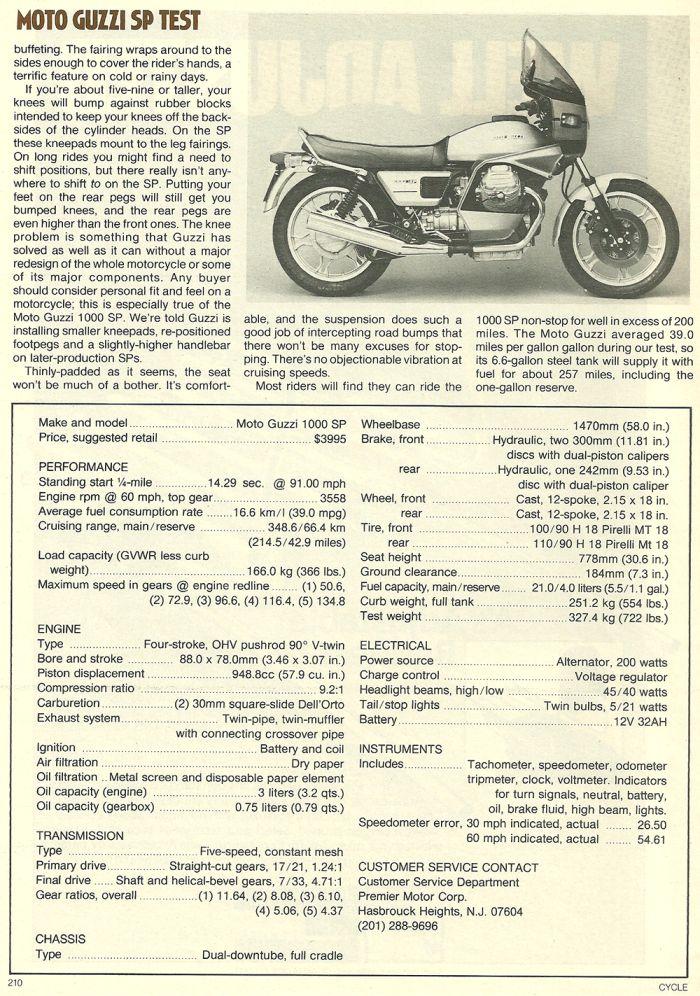 1979 Moto Guzzi 1000SP