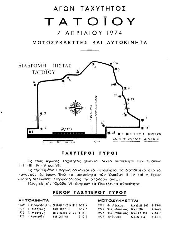 Ιστορία Τατοΐου